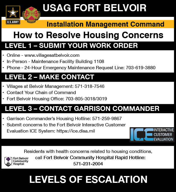 Updated Housing Levels of Escalation Graphic 6-22-20.jpg