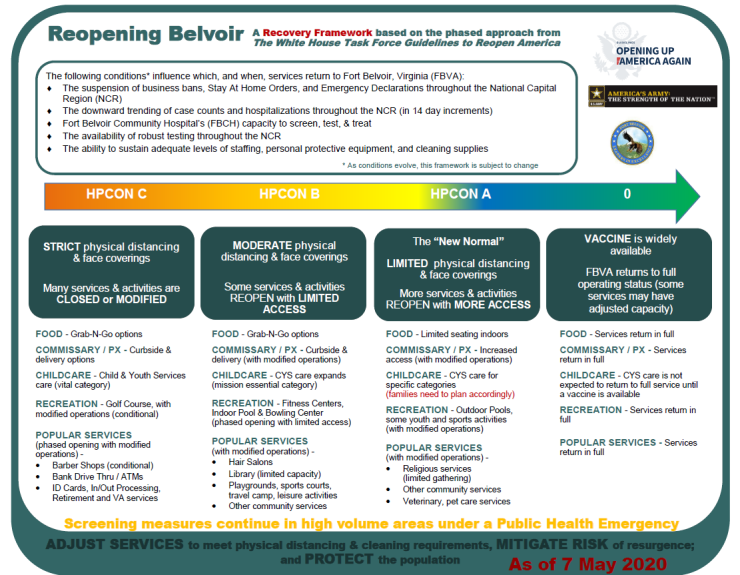 Reopening Belvoir Graphic.png